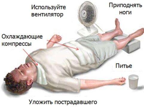Оказание первой помощи при тепловом ударе