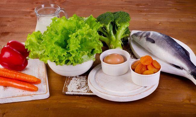 Содержание витамина A в продуктах
